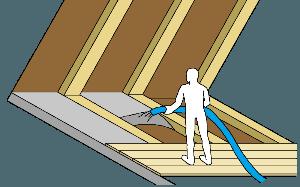Ocieplanie stropów